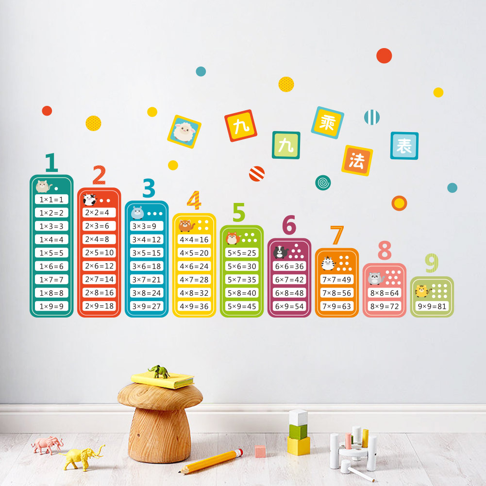 Colorful Multiplication Table Wall Stickers for Teaching Primary School Students